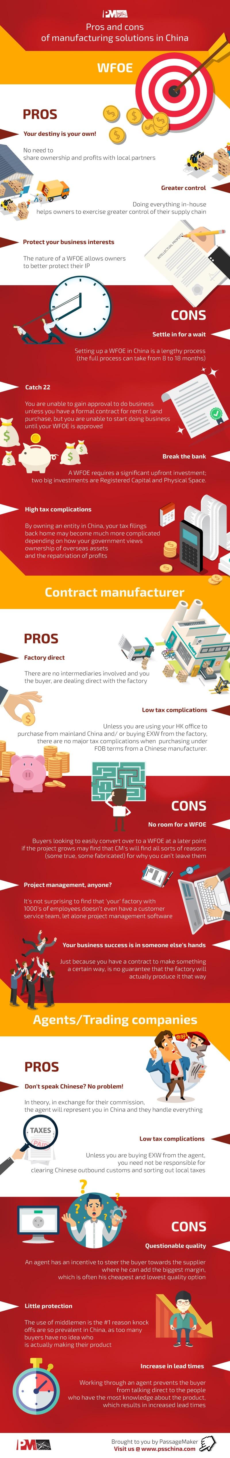 shenzhen_infographics1